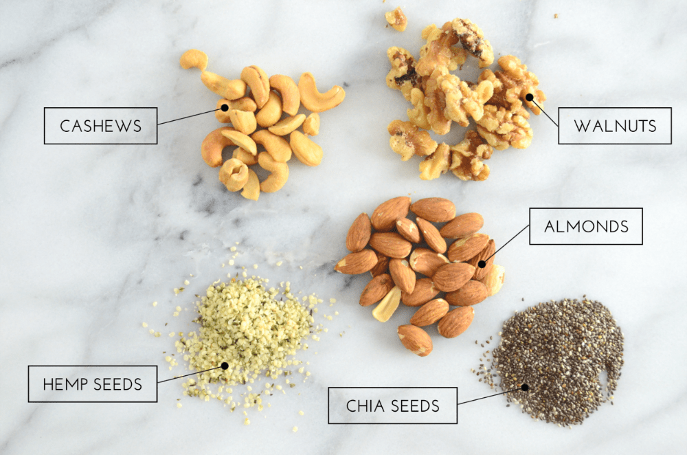 Healthy+Fats+-+Nuts+and+Seeds