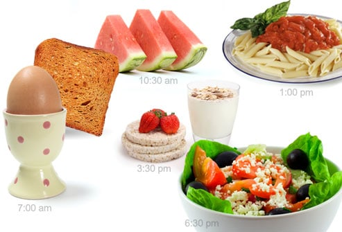 6 Small Meals vs. 3 Regular Meals - Which is the Healthier ...