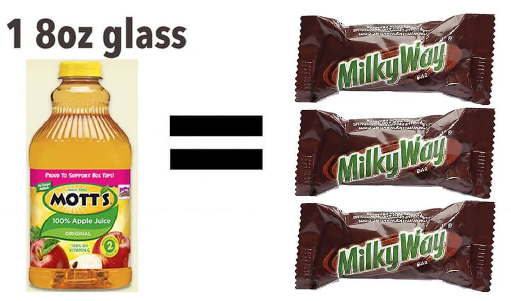Milky Way - Juice - amount of sugar