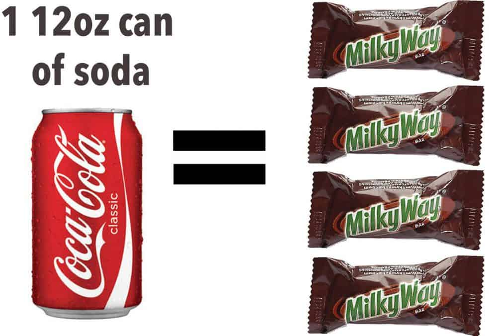 MilkyWay - Amount of sugar in soda