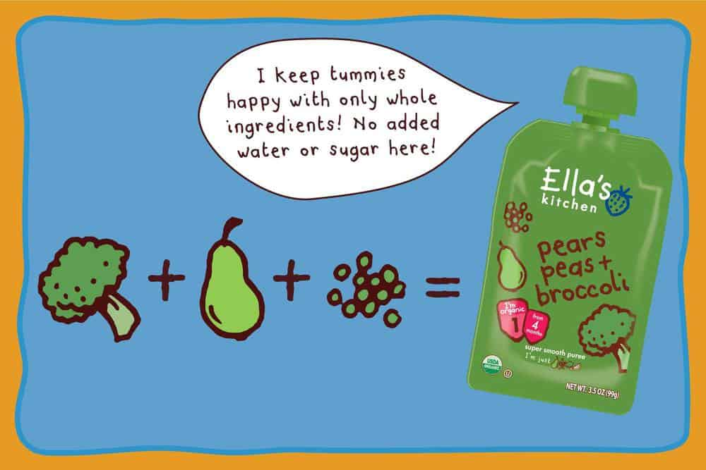 Organic Baby Food On The Go! (and a Giveaway from Ella\'s Kitchen ...